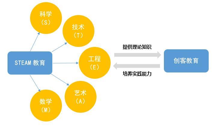 理念全国信息化电教->正文两种附属经验抄报中国人民大学教育2018科技小学生优秀手来自图片