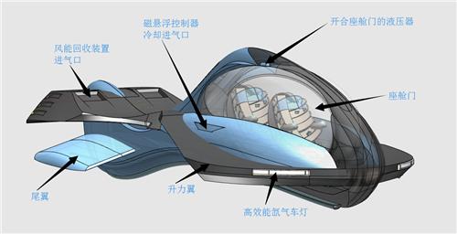 作品《超速磁悬浮智能车》获第十八届全国中小学电脑制作活动高中组3d图片